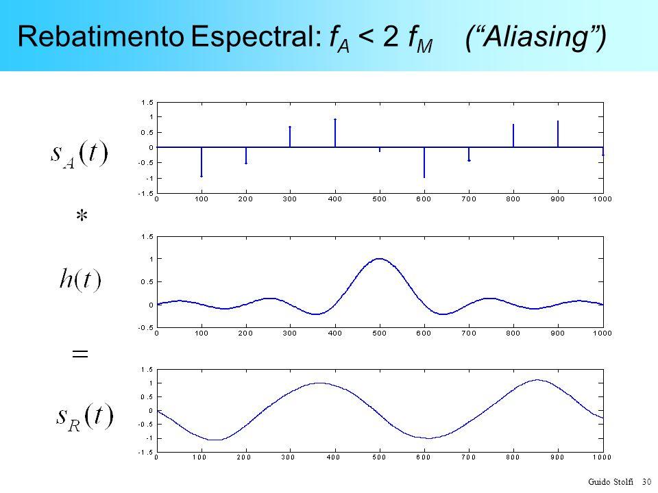 Rebatimento Espectral: fA < 2 fM ( Aliasing )