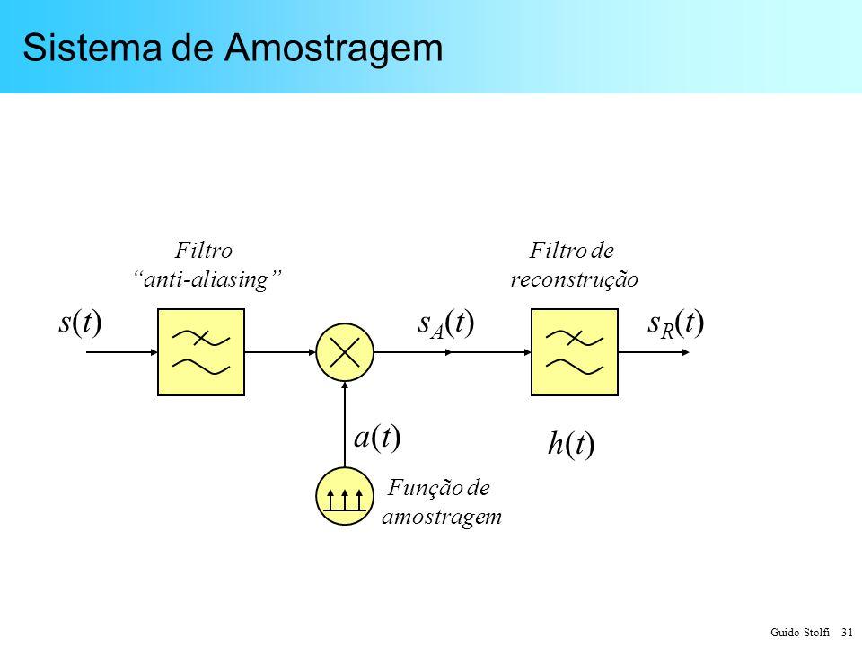 Sistema de Amostragem s(t) a(t) sA(t) sR(t) h(t) Filtro