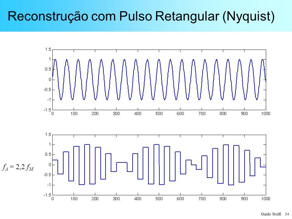 Reconstrução com Pulso Retangular (Nyquist)