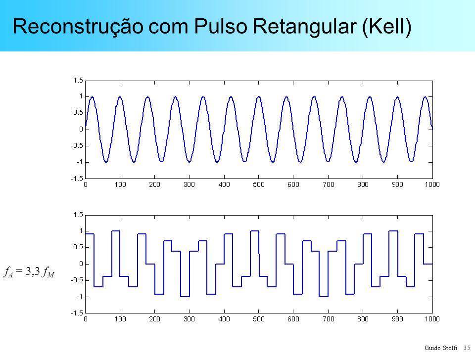 Reconstrução com Pulso Retangular (Kell)