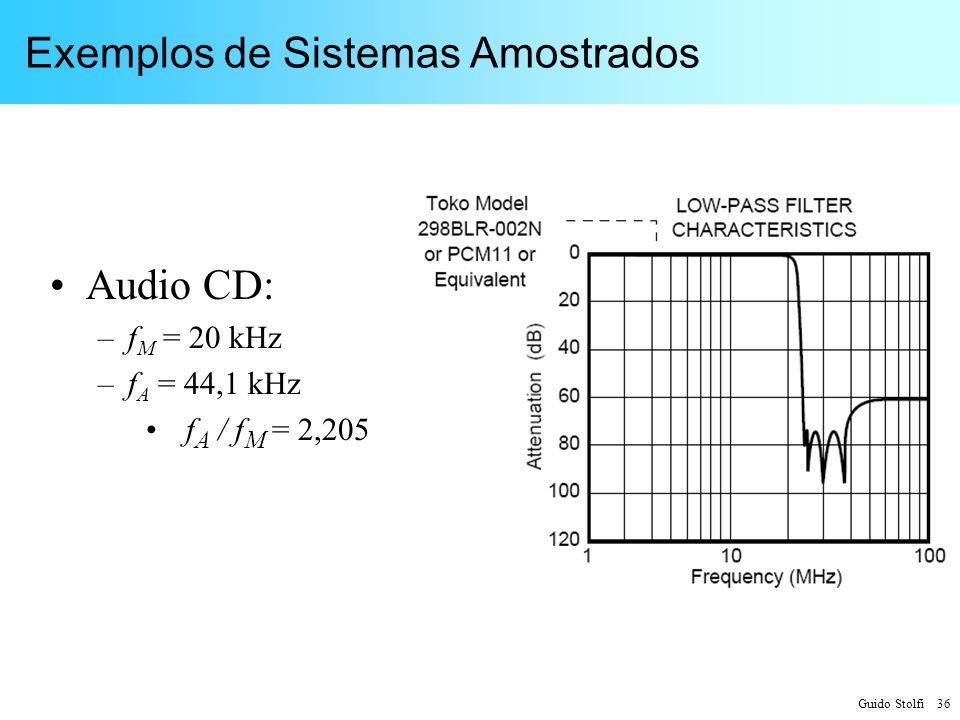 Exemplos de Sistemas Amostrados