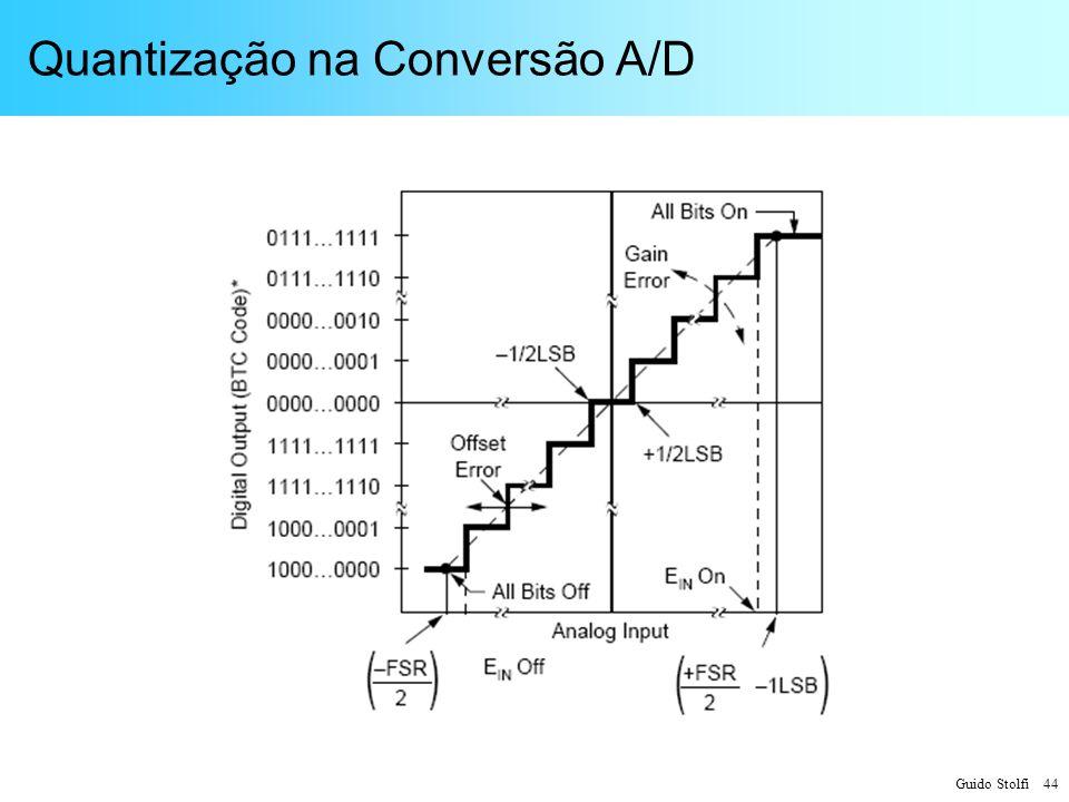 Quantização na Conversão A/D