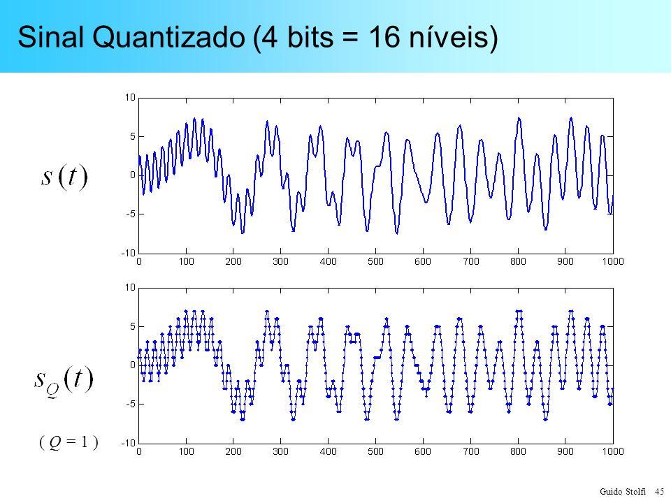 Sinal Quantizado (4 bits = 16 níveis)