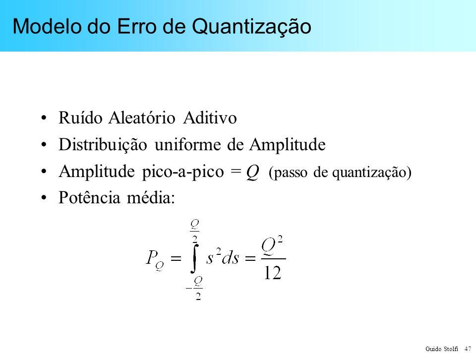 Modelo do Erro de Quantização