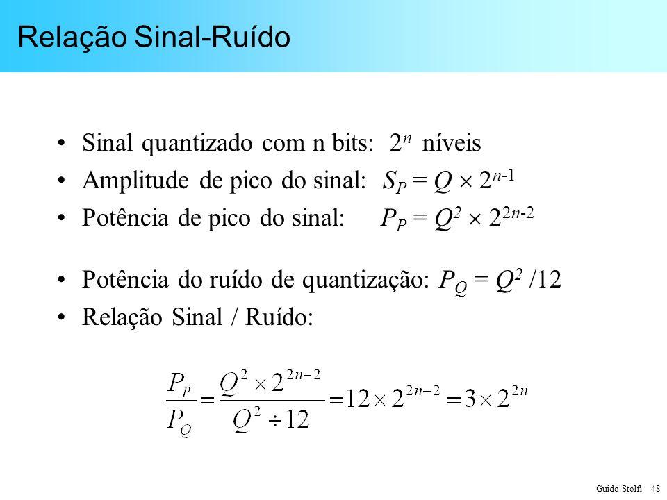 Relação Sinal-Ruído Sinal quantizado com n bits: 2n níveis