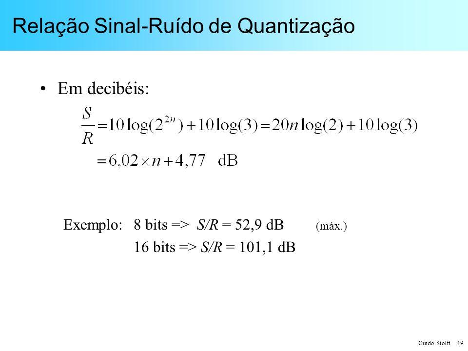 Relação Sinal-Ruído de Quantização