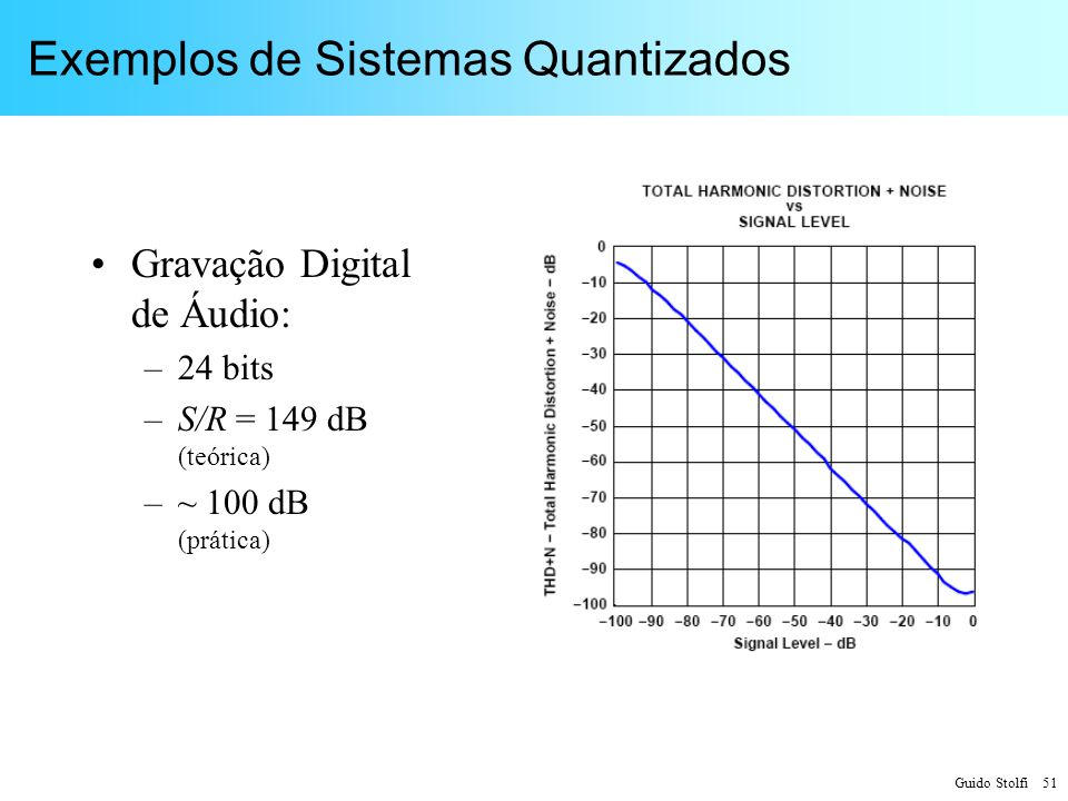Exemplos de Sistemas Quantizados
