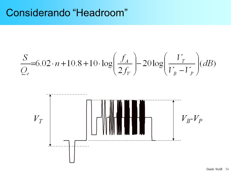 Considerando Headroom