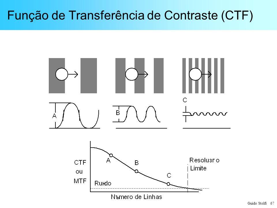 Função de Transferência de Contraste (CTF)
