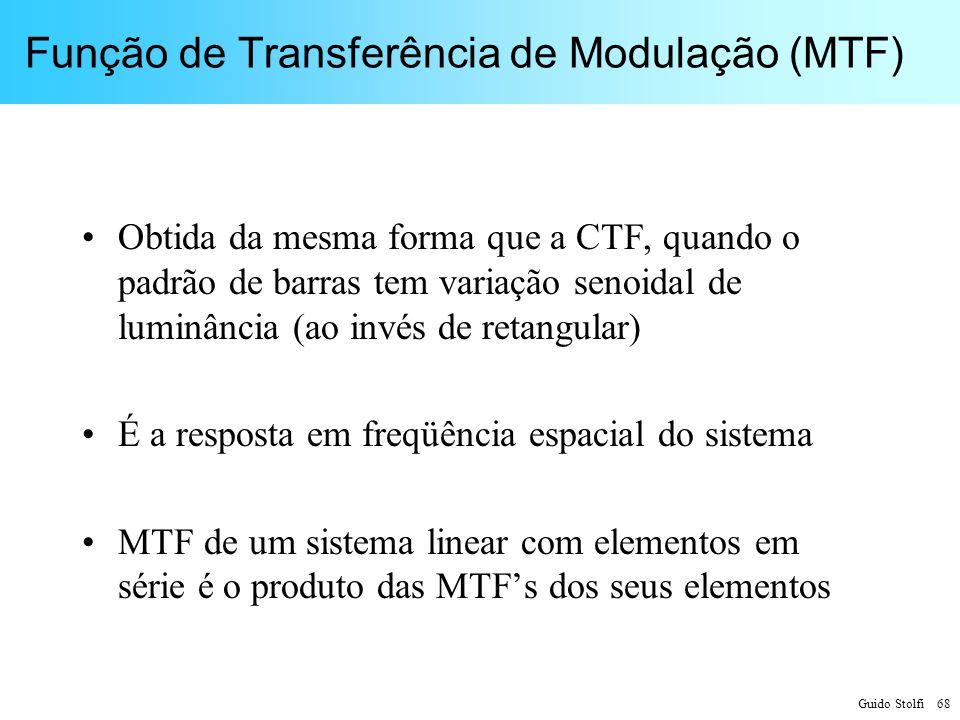 Função de Transferência de Modulação (MTF)