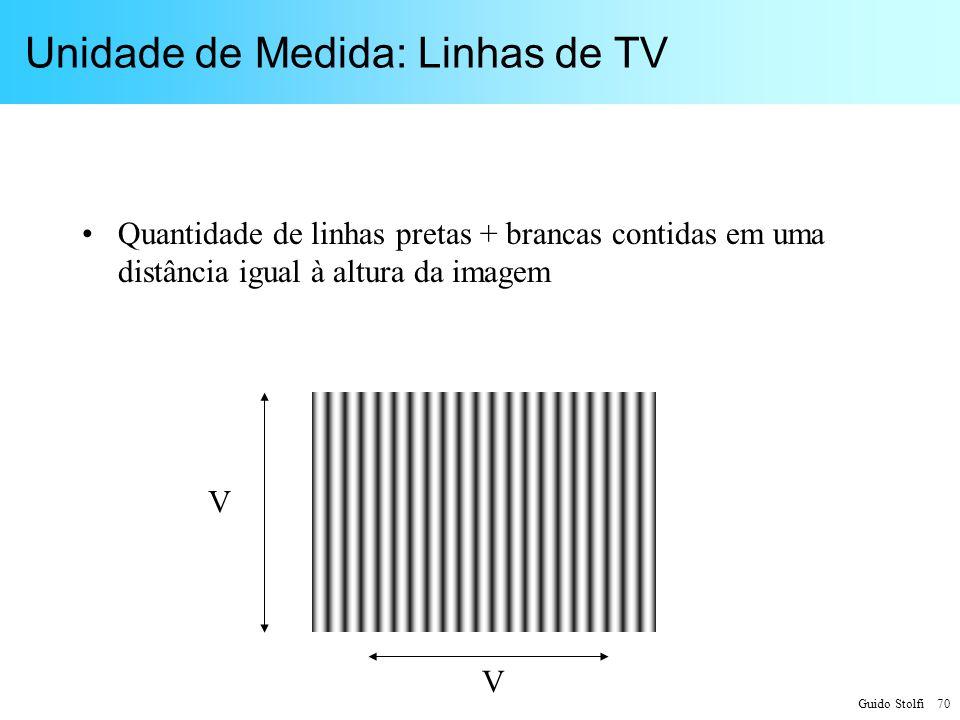 Unidade de Medida: Linhas de TV