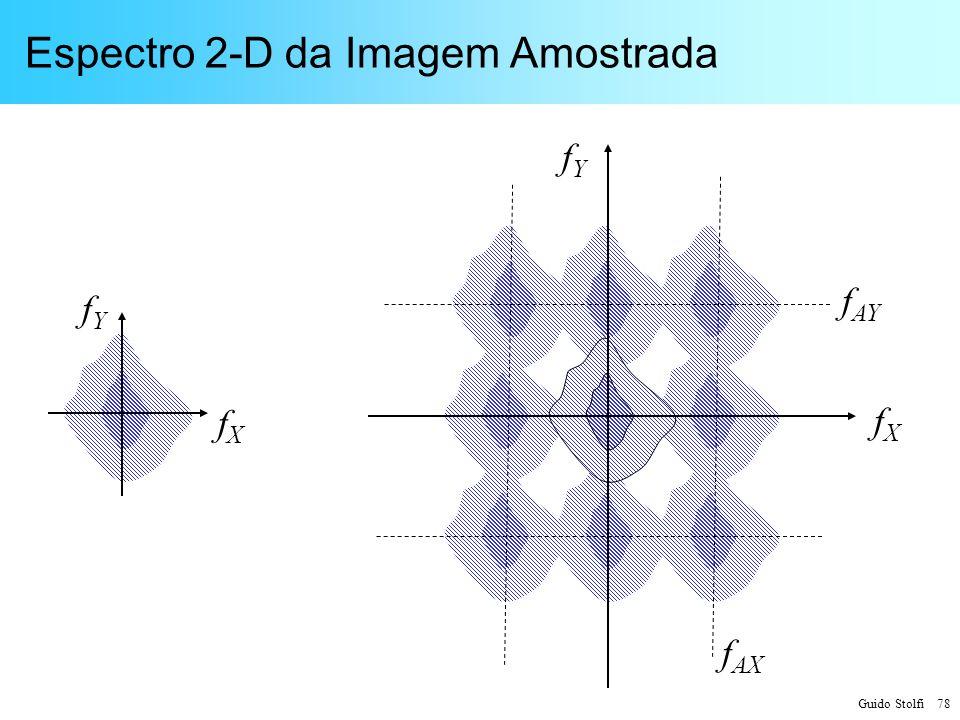 Espectro 2-D da Imagem Amostrada