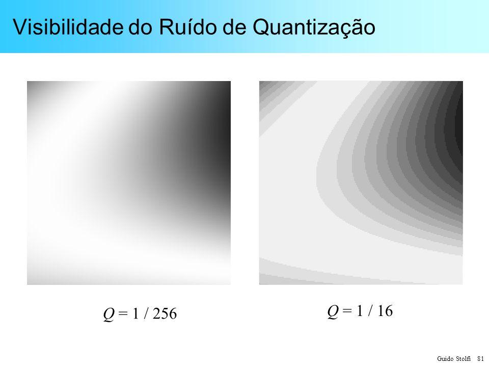 Visibilidade do Ruído de Quantização