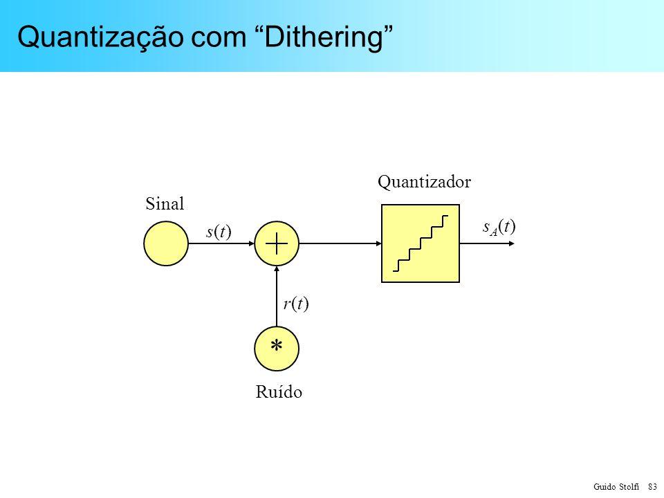 Quantização com Dithering