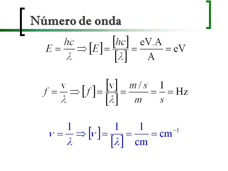 Número de onda