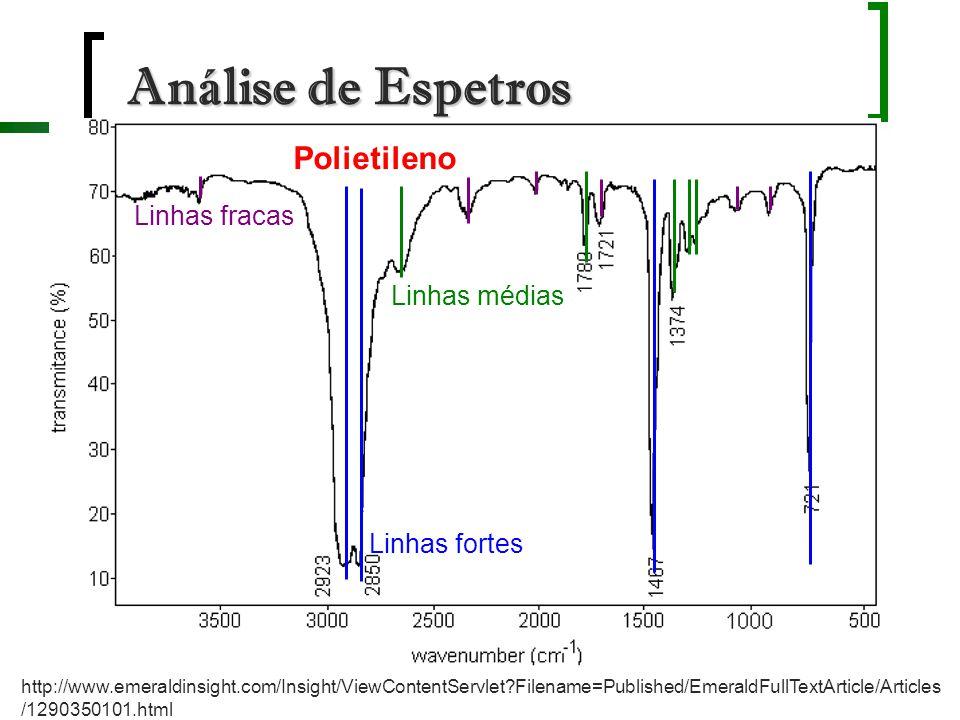 Análise de Espetros Polietileno Linhas fracas Linhas médias