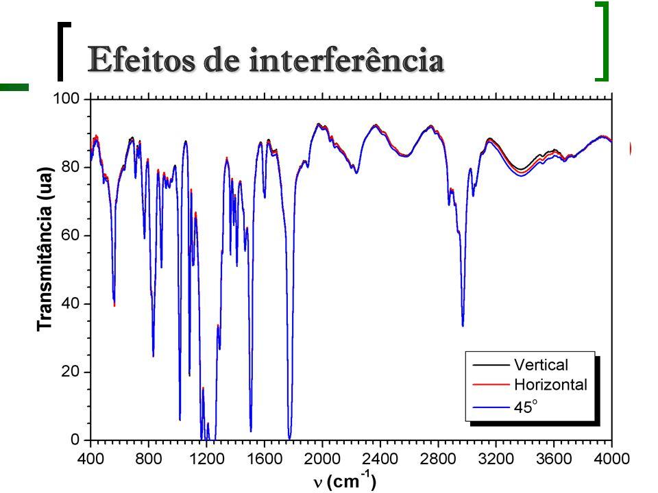 Efeitos de interferência