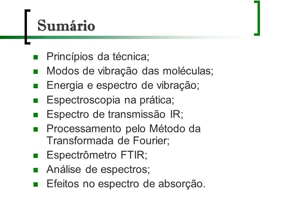 Sumário Princípios da técnica; Modos de vibração das moléculas;