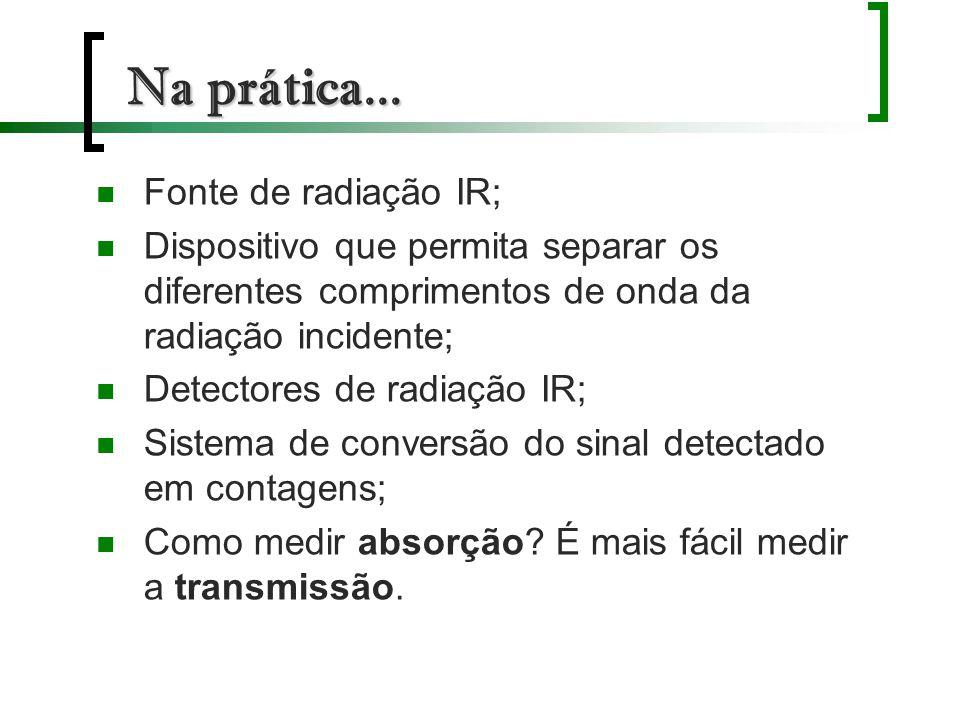 Na prática... Fonte de radiação IR;