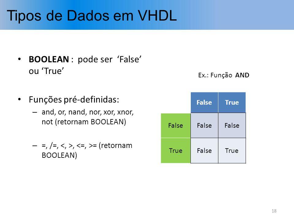 Tipos de Dados em VHDL BOOLEAN : pode ser 'False' ou 'True'