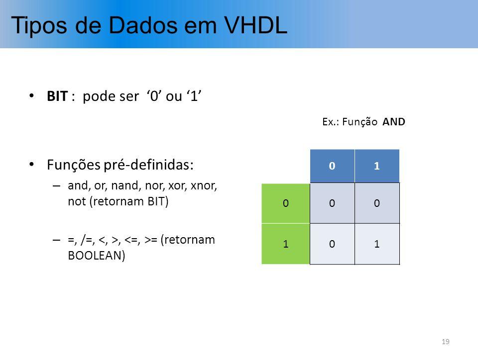 Tipos de Dados em VHDL BIT : pode ser '0' ou '1'