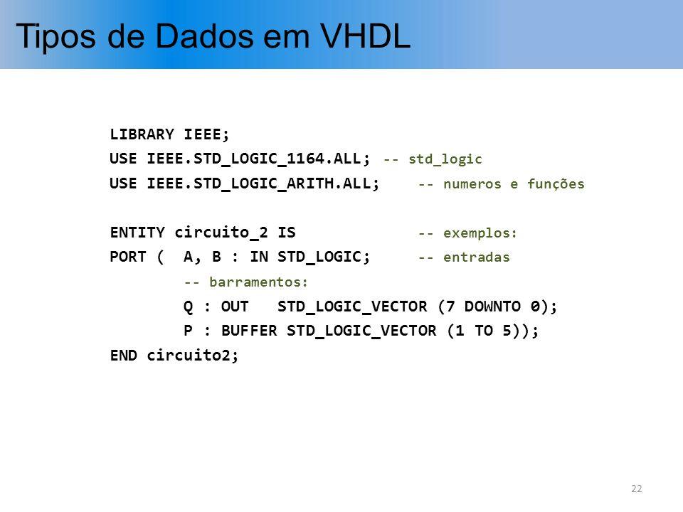Tipos de Dados em VHDL