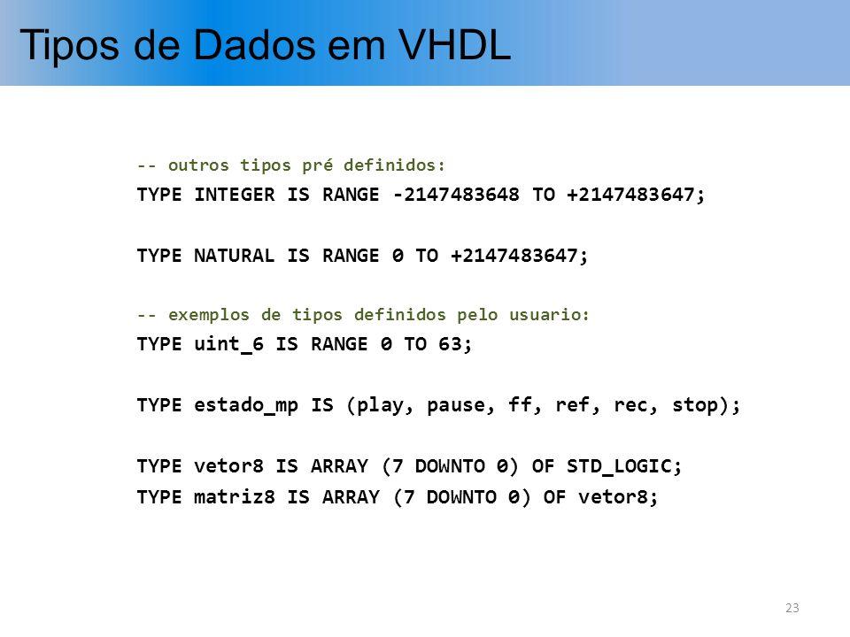 Tipos de Dados em VHDL -- outros tipos pré definidos: TYPE integer is range -2147483648 to +2147483647;
