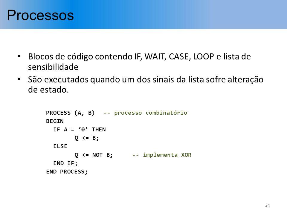 Processos Blocos de código contendo IF, WAIT, CASE, LOOP e lista de sensibilidade.