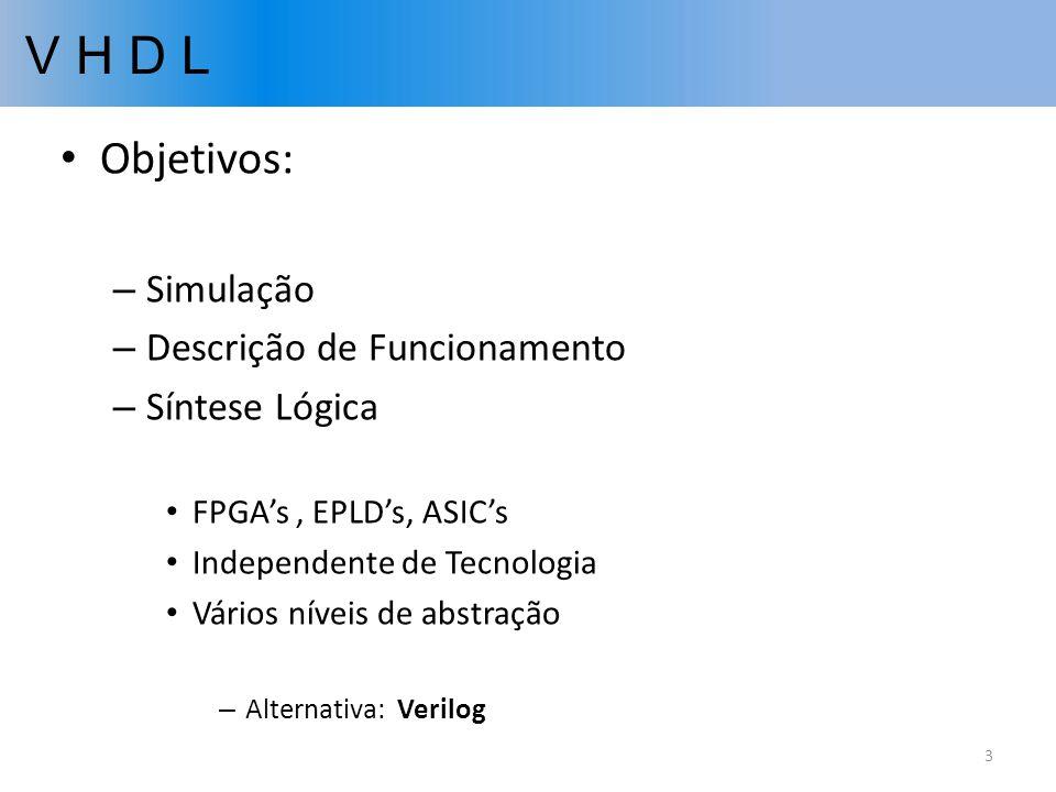 V H D L Objetivos: Simulação Descrição de Funcionamento Síntese Lógica