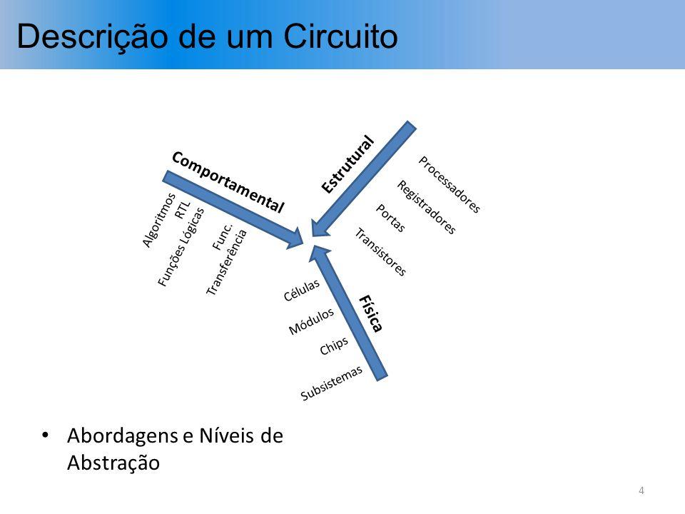 Descrição de um Circuito