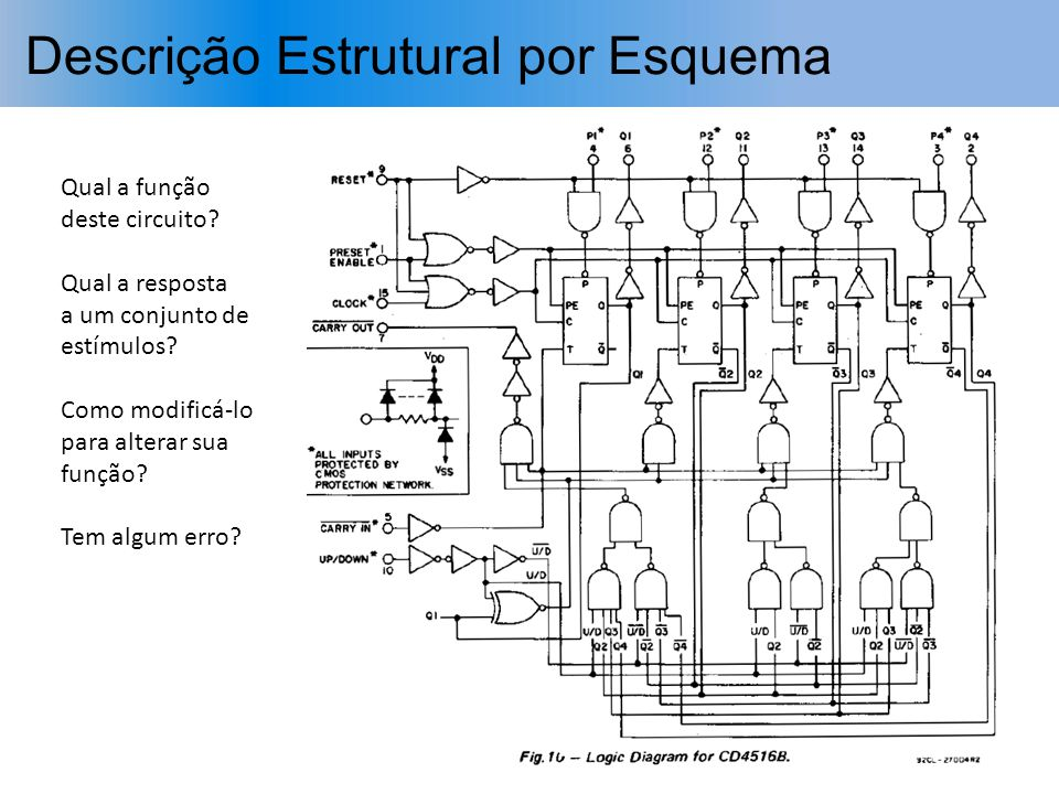 Descrição Estrutural por Esquema