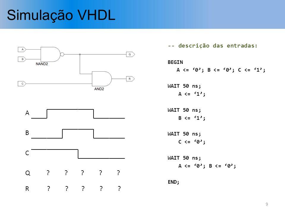 Simulação VHDL -- descrição das entradas: BEGIN. A <= '0'; B <= '0'; C <= '1'; WAIT 50 ns; A <= '1';
