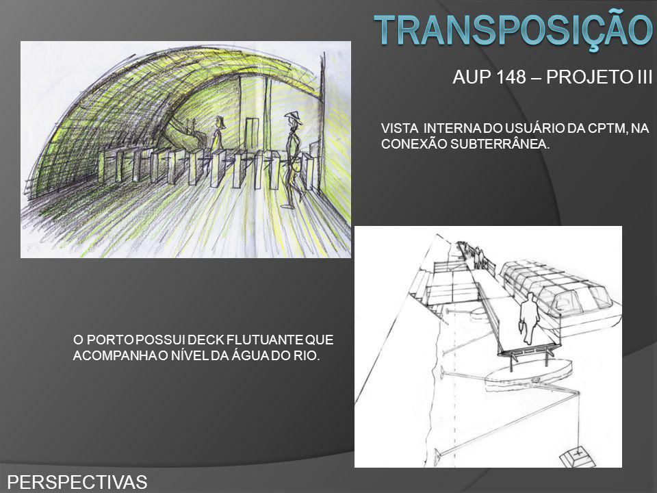 transposição AUP 148 – PROJETO III PERSPECTIVAS