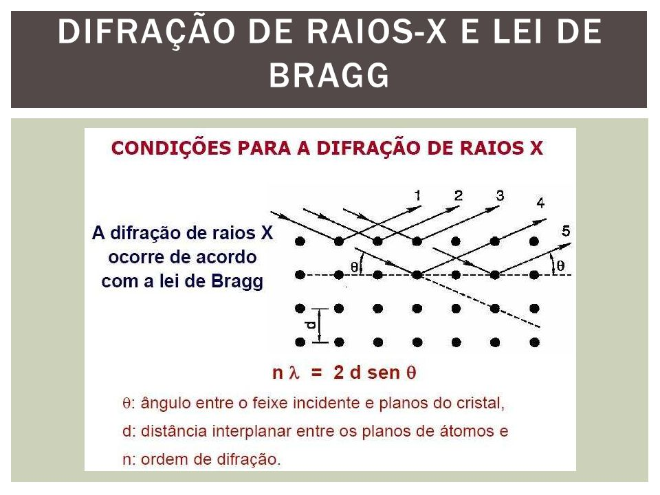 DIFRAÇÃO DE RAIOS-X E LEI DE BRAGG