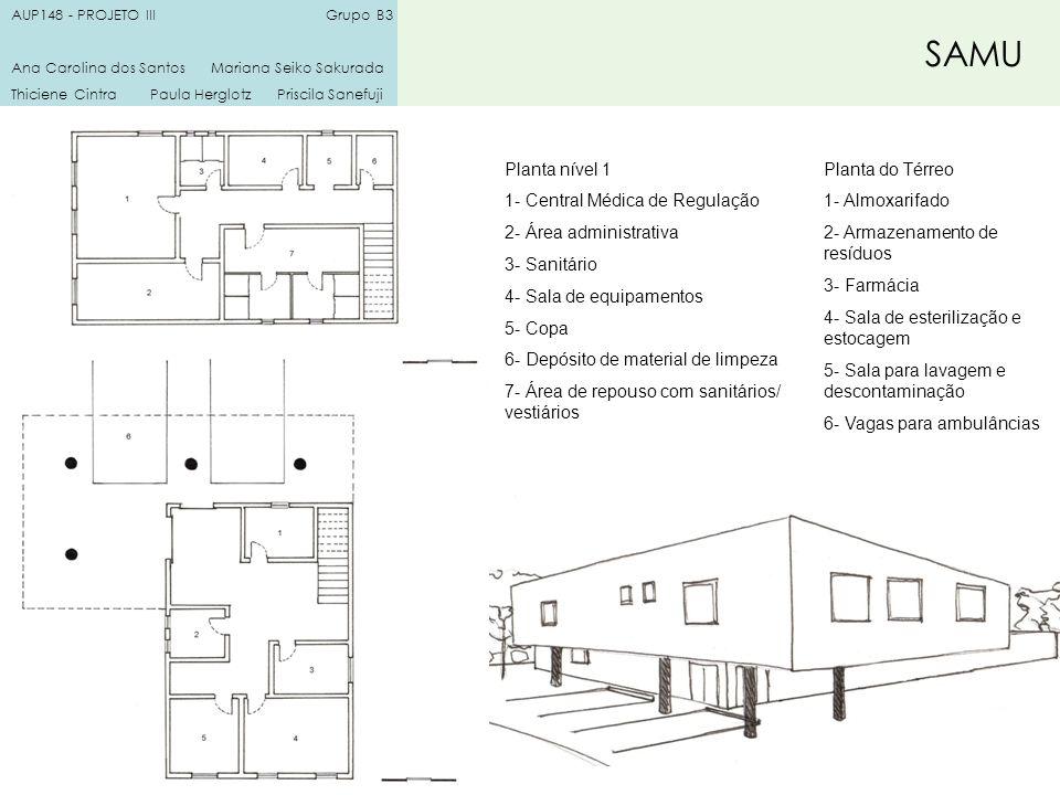 SAMU Planta nível 1 1- Central Médica de Regulação