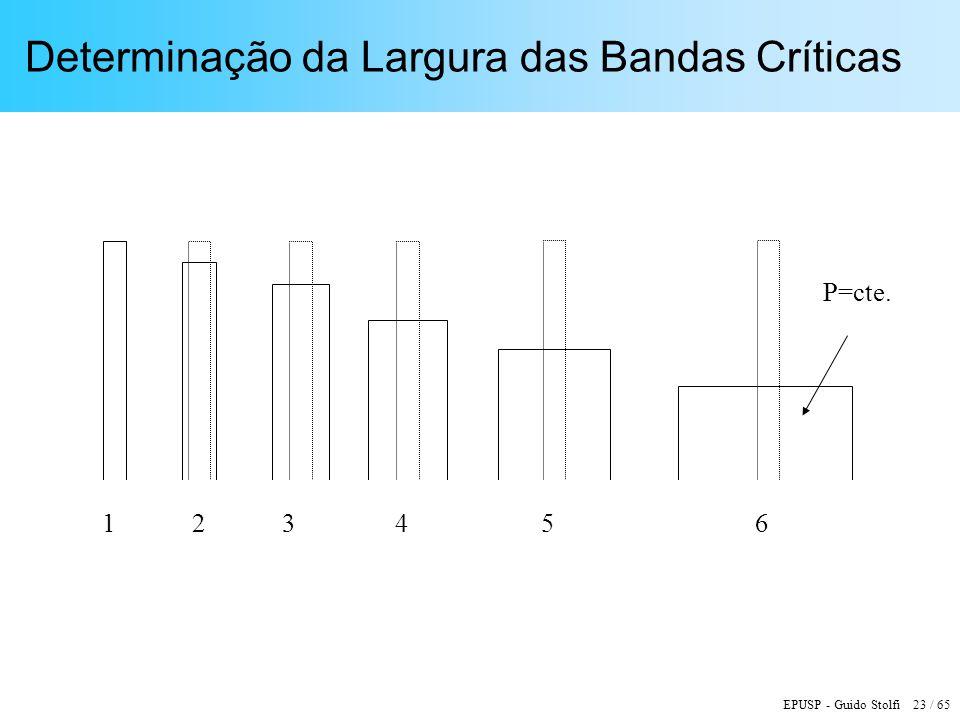 Determinação da Largura das Bandas Críticas