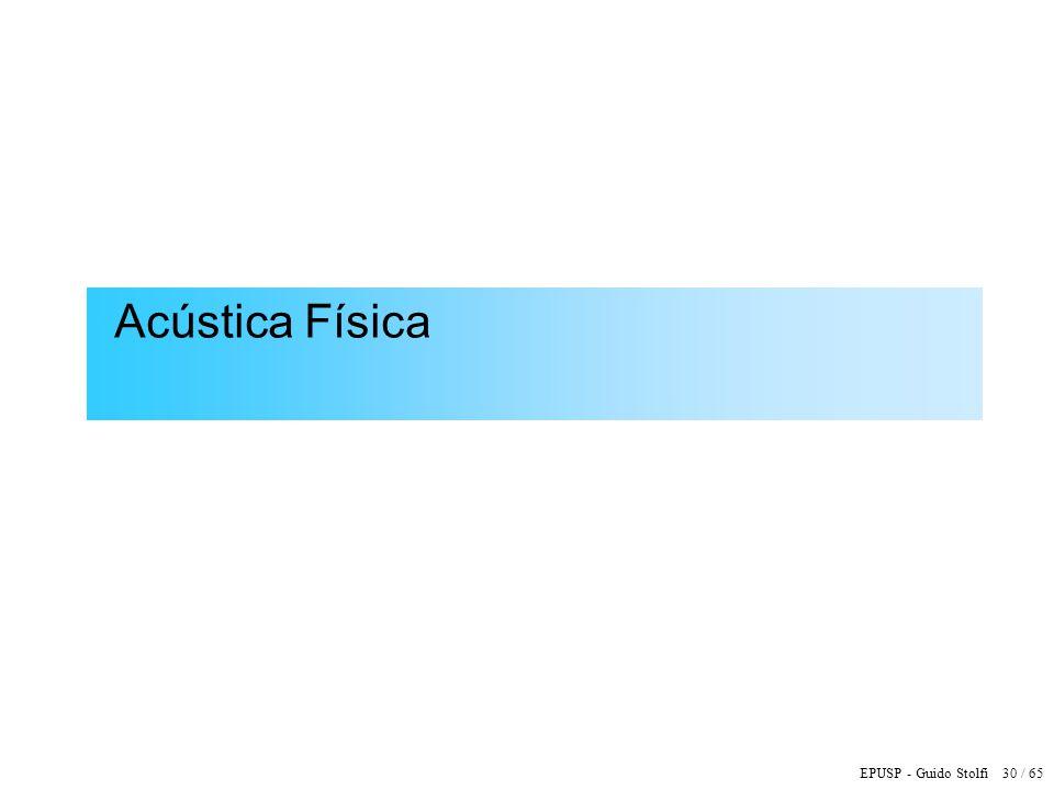 Acústica Física