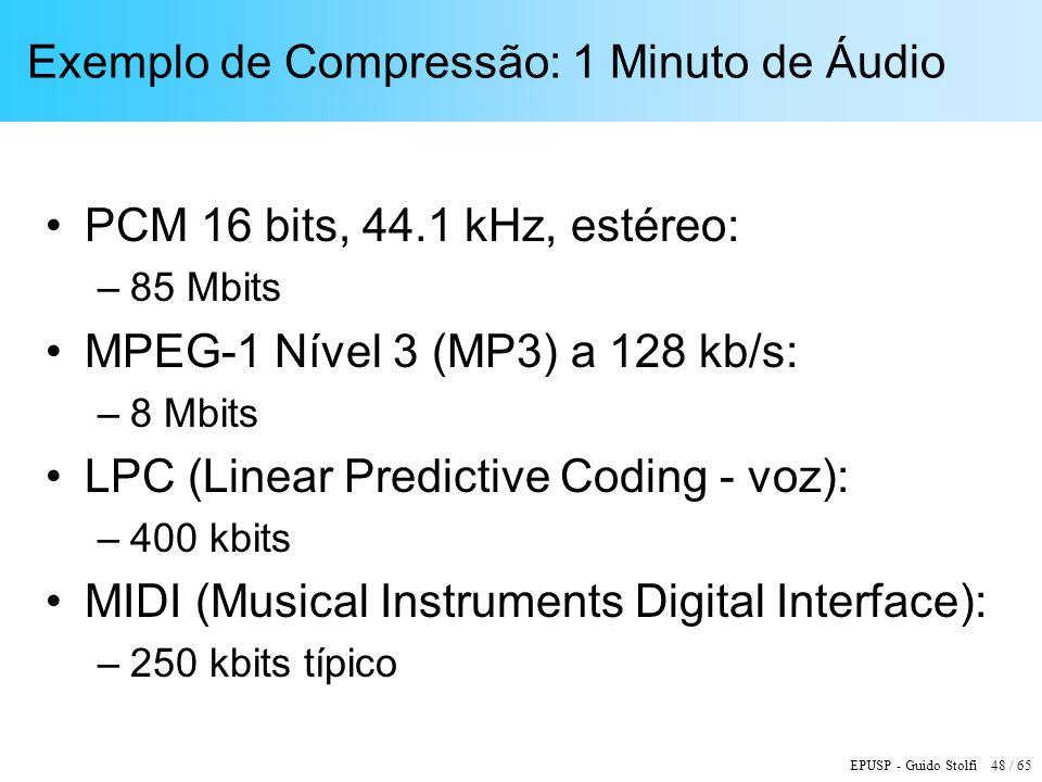 Exemplo de Compressão: 1 Minuto de Áudio