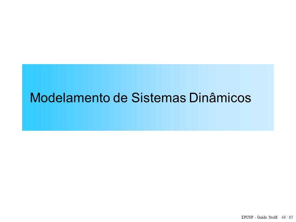 Modelamento de Sistemas Dinâmicos