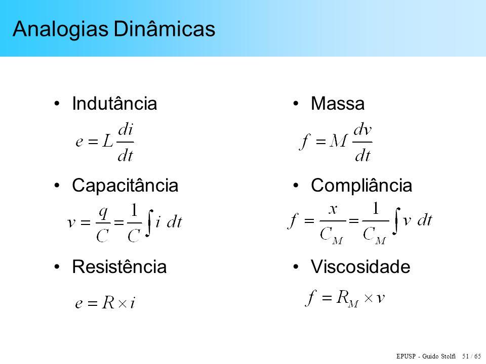 Analogias Dinâmicas Indutância Capacitância Resistência Massa