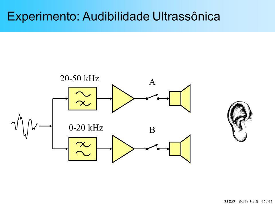 Experimento: Audibilidade Ultrassônica