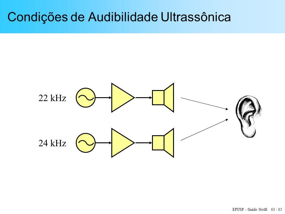 Condições de Audibilidade Ultrassônica