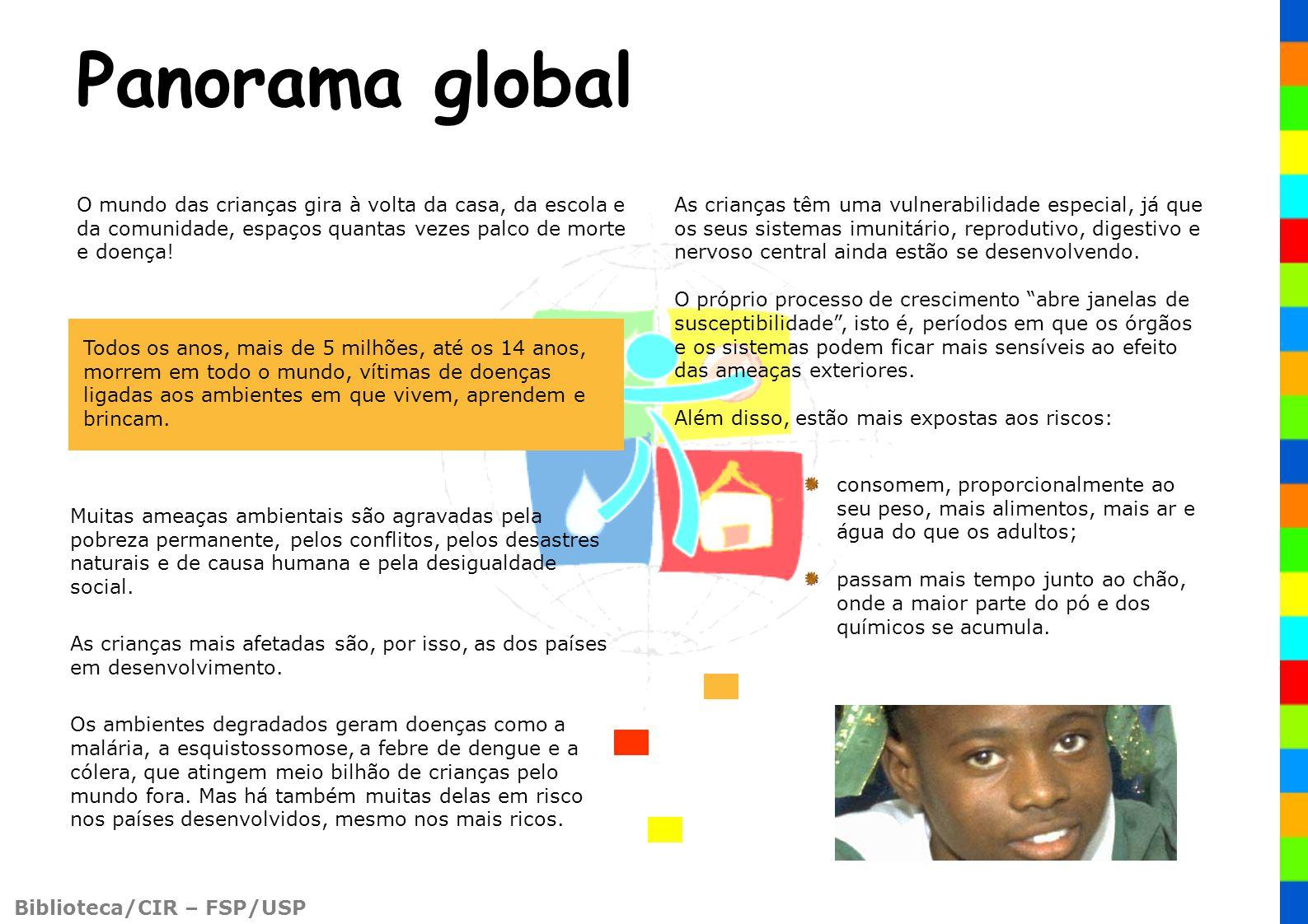Panorama global O mundo das crianças gira à volta da casa, da escola e da comunidade, espaços quantas vezes palco de morte e doença!
