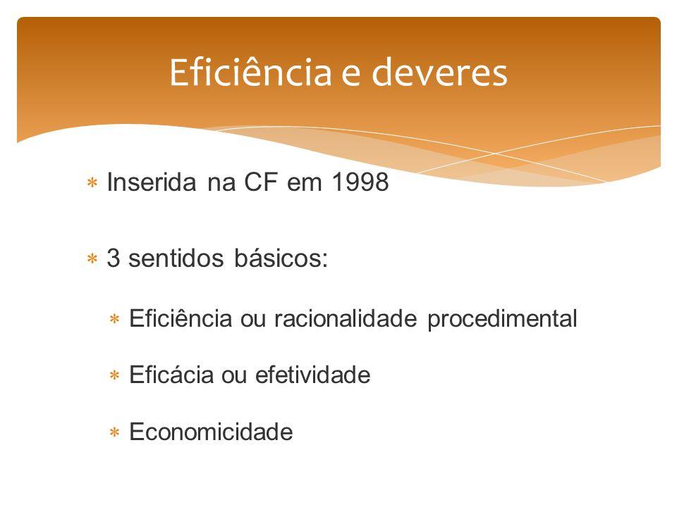 Eficiência e deveres Inserida na CF em 1998 3 sentidos básicos: