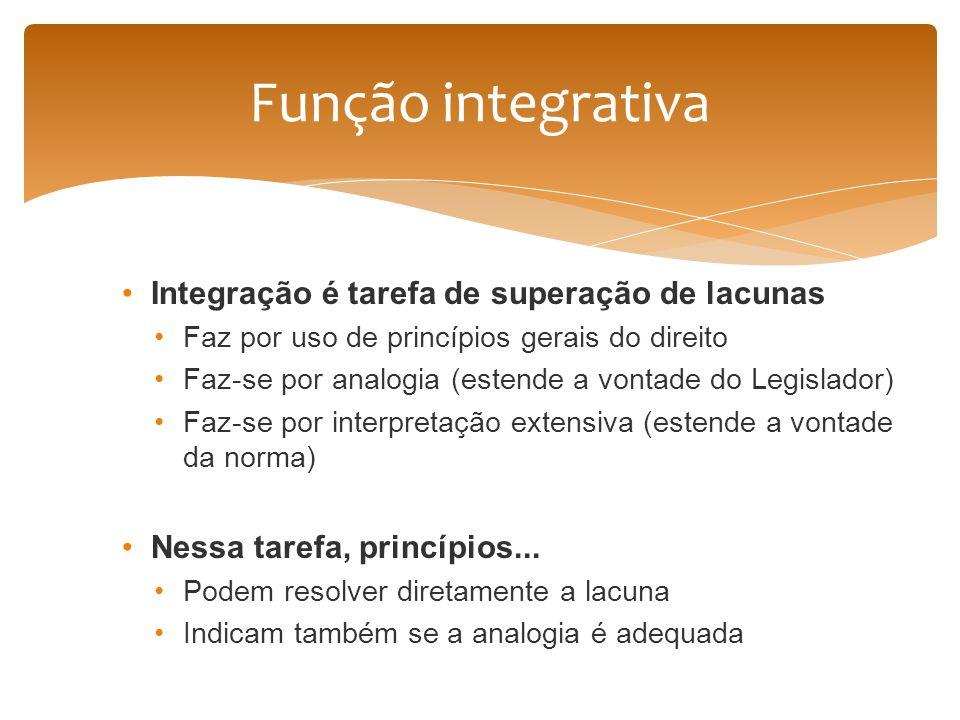 Função integrativa Integração é tarefa de superação de lacunas