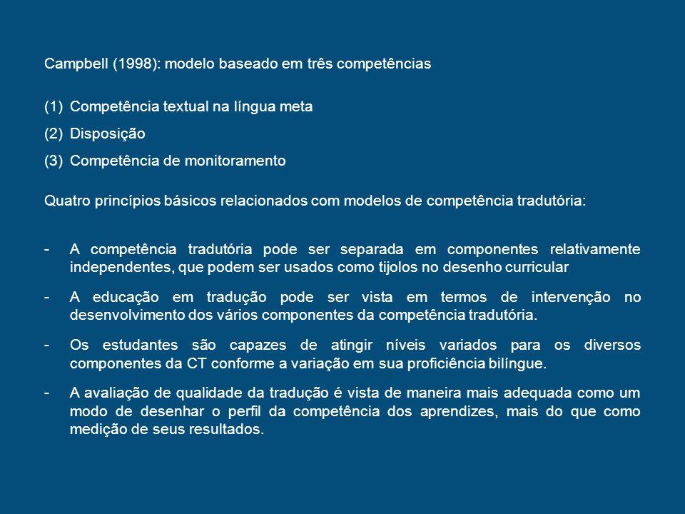 Campbell (1998): modelo baseado em três competências