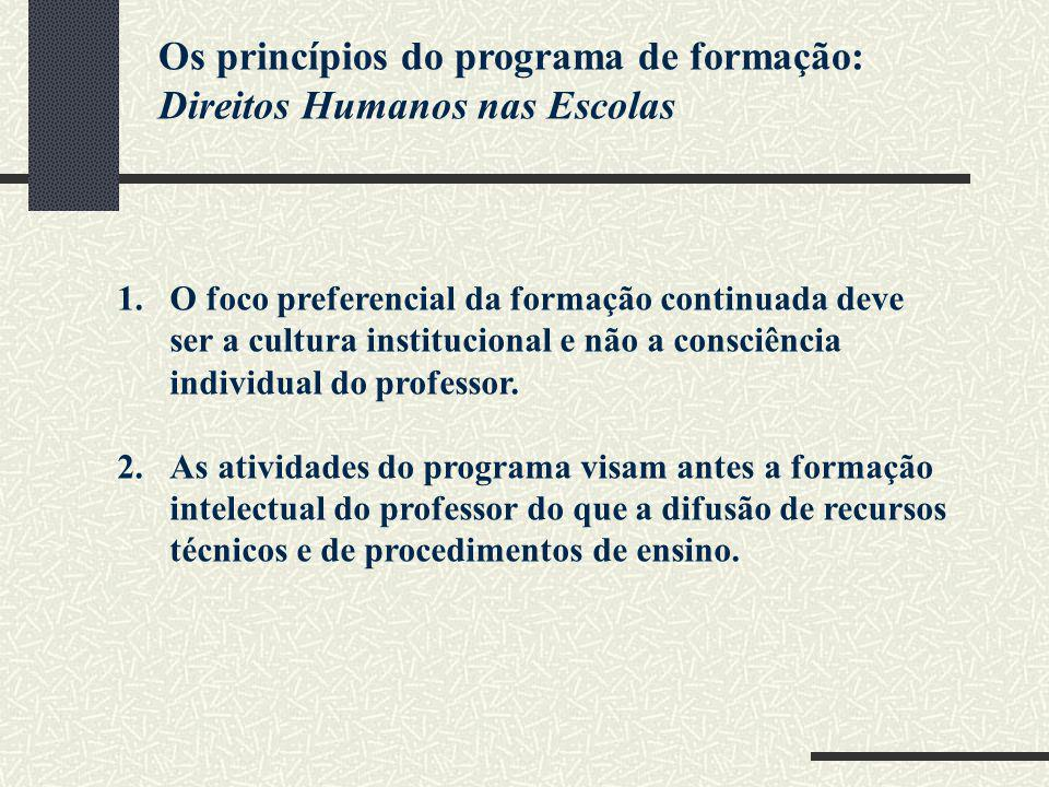 Os princípios do programa de formação: Direitos Humanos nas Escolas