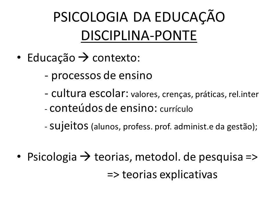 PSICOLOGIA DA EDUCAÇÃO DISCIPLINA-PONTE