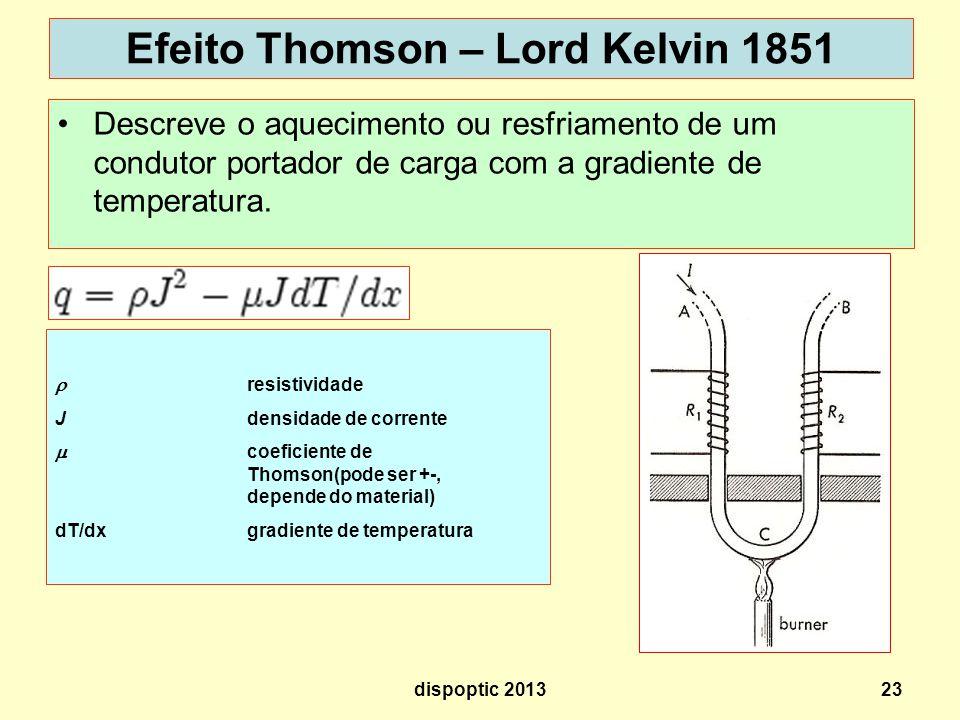 Efeito Thomson – Lord Kelvin 1851