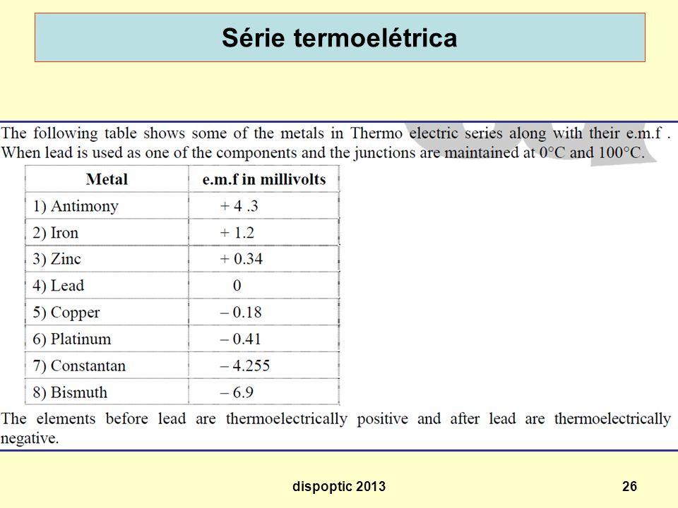 Série termoelétrica dispoptic 2013